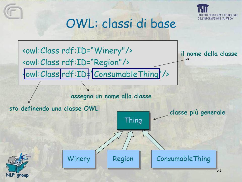31 Thing OWL: classi di base Winery Region ConsumableThing sto definendo una classe OWL assegno un nome alla classe il nome della classe classe più generale
