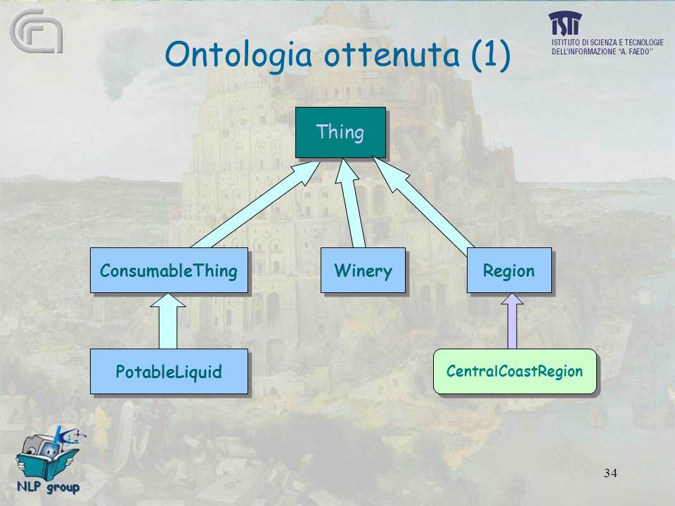 35 In OWL è possibile importare ontologie, supponiamo di importare l'ontologia food nella quale sia stata definita la classe Grape (uva) in qualche modo e: 1.Definiamo WineGrape come sottoclasse di Grape e 2.Definiamo l'individuo CabernetSauvignonGrape come membro della classe WineGrape : Classi importate Classe Grape dell'ontologia importata food