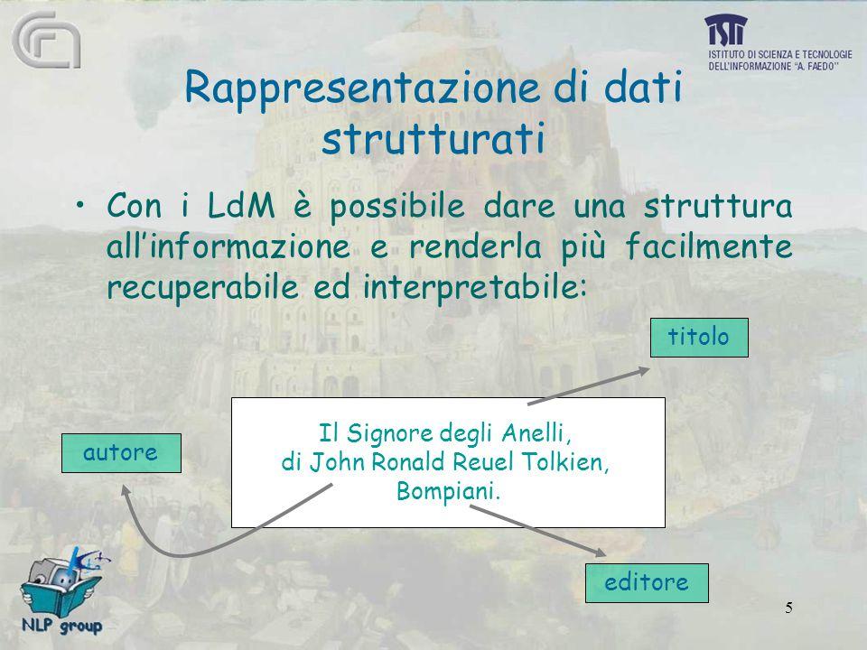 5 Rappresentazione di dati strutturati Con i LdM è possibile dare una struttura all'informazione e renderla più facilmente recuperabile ed interpretabile: Il Signore degli Anelli, di John Ronald Reuel Tolkien, Bompiani.