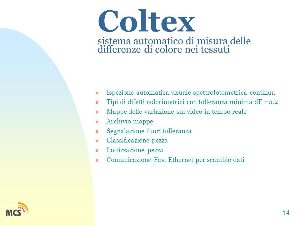 14 Coltex sistema automatico di misura delle differenze di colore nei tessuti Ispezione automatica visuale spettrofotometrica continua Tipi di difetti