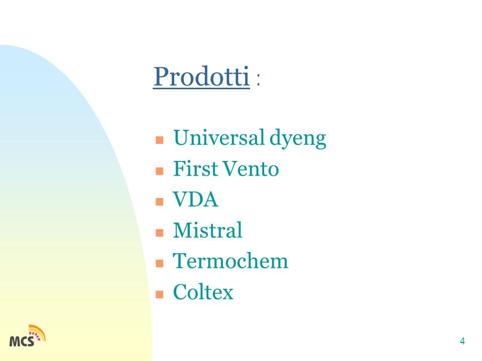4 Prodotti : Universal dyeng First Vento VDA Mistral Termochem Coltex