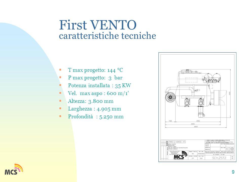 9 First VENTO caratteristiche tecniche  T max progetto: 144 °C  P max progetto: 3 bar  Potenza installata : 35 KW  Vel.