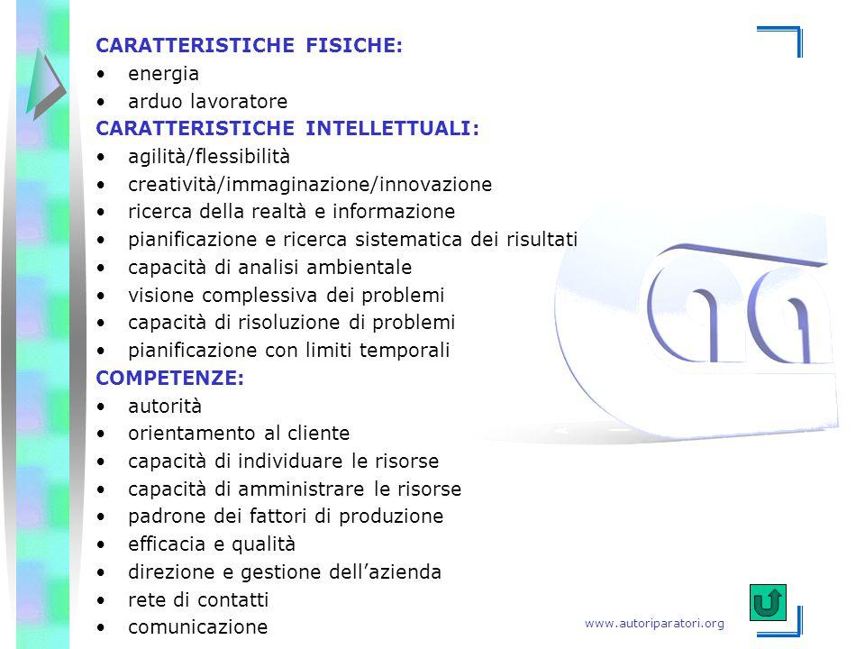 www.autoriparatori.org CARATTERISTICHE FISICHE: energia arduo lavoratore CARATTERISTICHE INTELLETTUALI: agilità/flessibilità creatività/immaginazione/