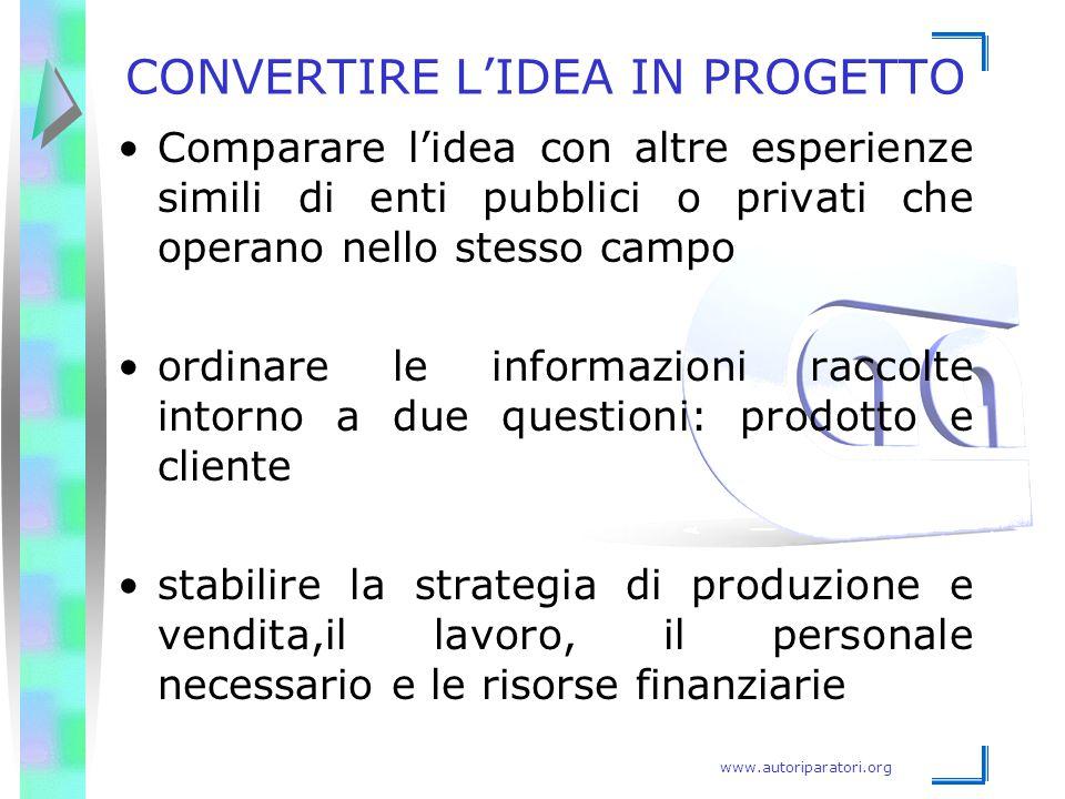 www.autoriparatori.org CONVERTIRE L'IDEA IN PROGETTO Comparare l'idea con altre esperienze simili di enti pubblici o privati che operano nello stesso