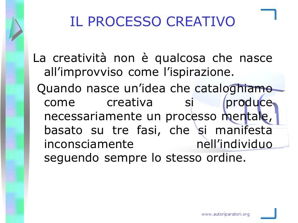www.autoriparatori.org IL PROCESSO CREATIVO La creatività non è qualcosa che nasce all'improvviso come l'ispirazione. Quando nasce un'idea che catalog