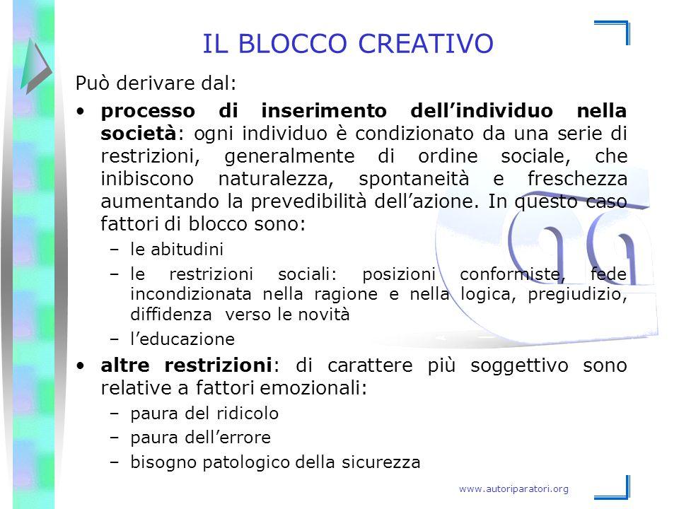www.autoriparatori.org IL BLOCCO CREATIVO Può derivare dal: processo di inserimento dell'individuo nella società: ogni individuo è condizionato da una