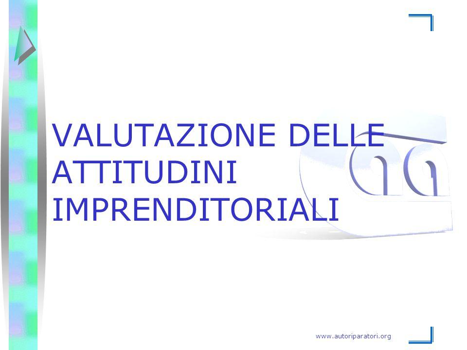 www.autoriparatori.org VALUTAZIONE DELLE ATTITUDINI IMPRENDITORIALI