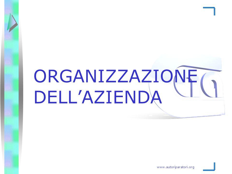 www.autoriparatori.org ORGANIZZAZIONE DELL'AZIENDA