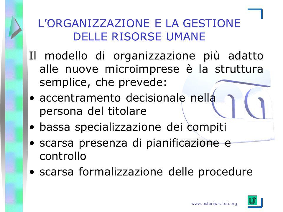 www.autoriparatori.org L'ORGANIZZAZIONE E LA GESTIONE DELLE RISORSE UMANE Il modello di organizzazione più adatto alle nuove microimprese è la struttu
