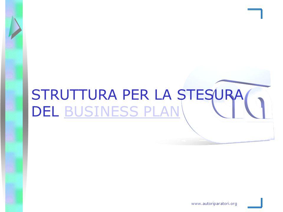 www.autoriparatori.org STRUTTURA PER LA STESURA DEL BUSINESS PLANBUSINESS PLAN
