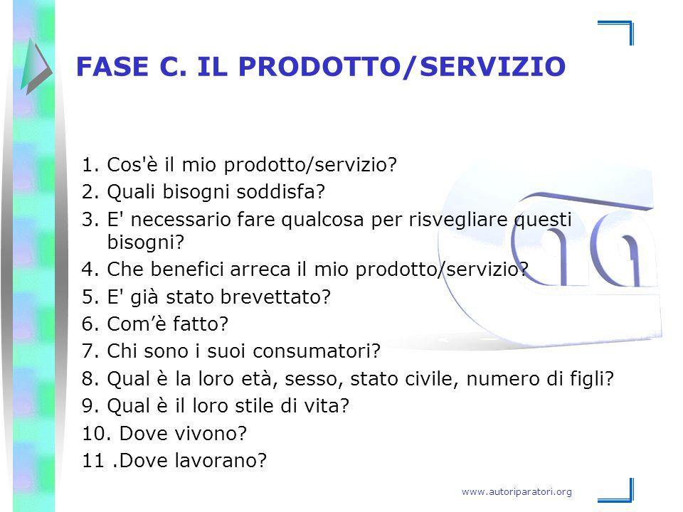 www.autoriparatori.org 1.Cos'è il mio prodotto/servizio? 2.Quali bisogni soddisfa? 3.E' necessario fare qualcosa per risvegliare questi bisogni? 4.Che