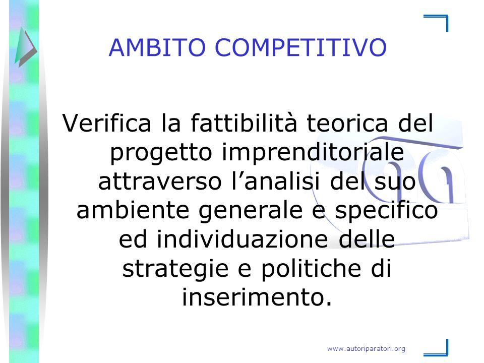 www.autoriparatori.org AMBITO COMPETITIVO Verifica la fattibilità teorica del progetto imprenditoriale attraverso l'analisi del suo ambiente generale