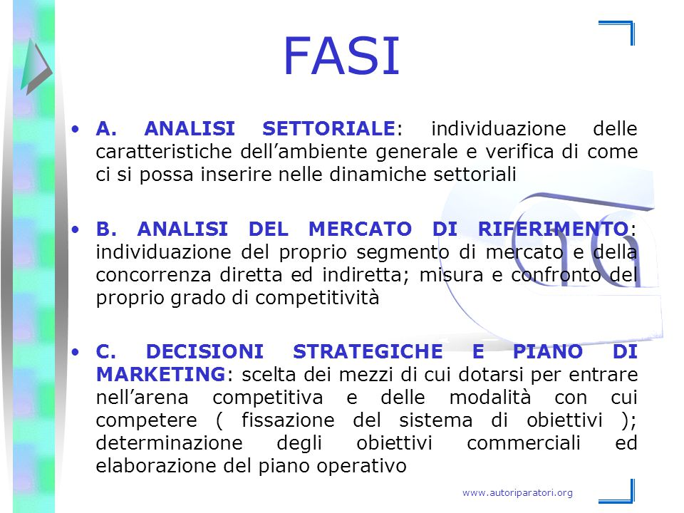 www.autoriparatori.org FASI A. ANALISI SETTORIALE: individuazione delle caratteristiche dell'ambiente generale e verifica di come ci si possa inserire