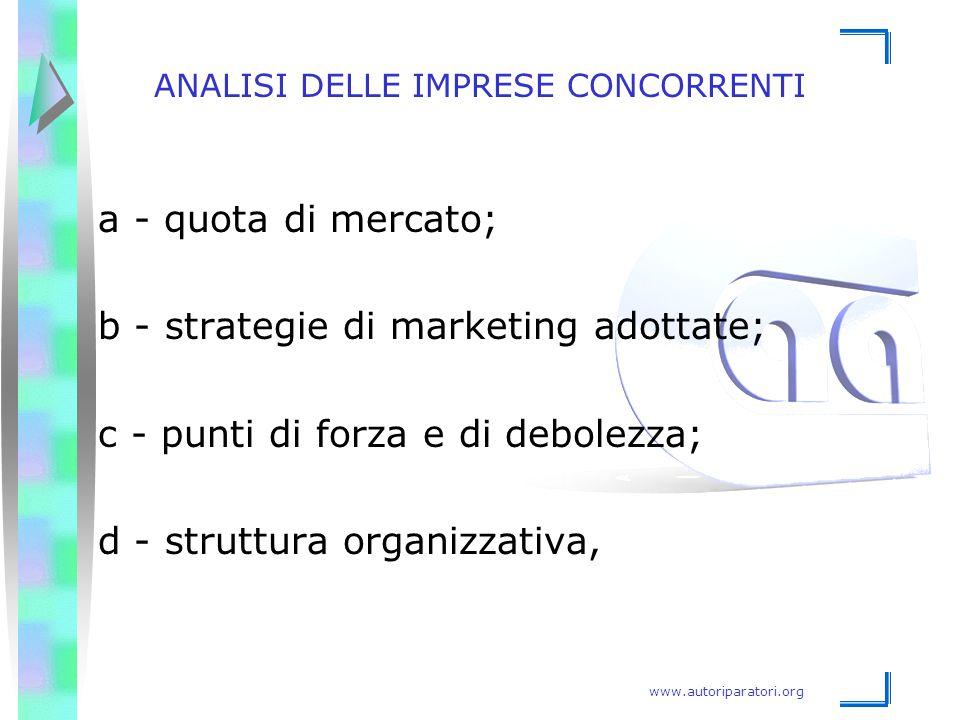 www.autoriparatori.org ANALISI DELLE IMPRESE CONCORRENTI a - quota di mercato; b - strategie di marketing adottate; c - punti di forza e di debolezza;