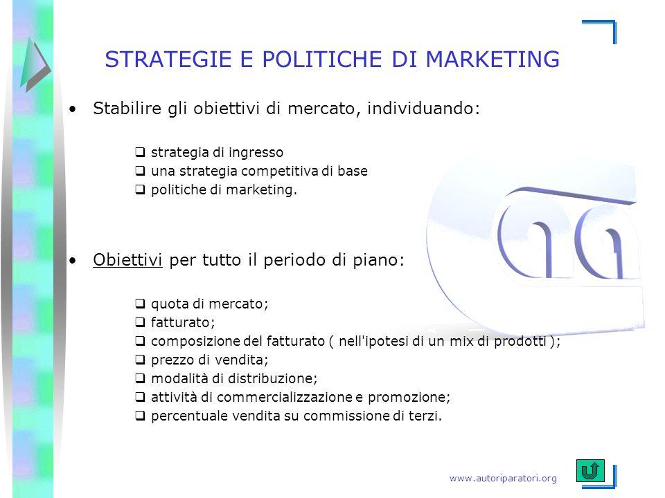 www.autoriparatori.org STRATEGIE E POLITICHE DI MARKETING Stabilire gli obiettivi di mercato, individuando:  strategia di ingresso  una strategia co
