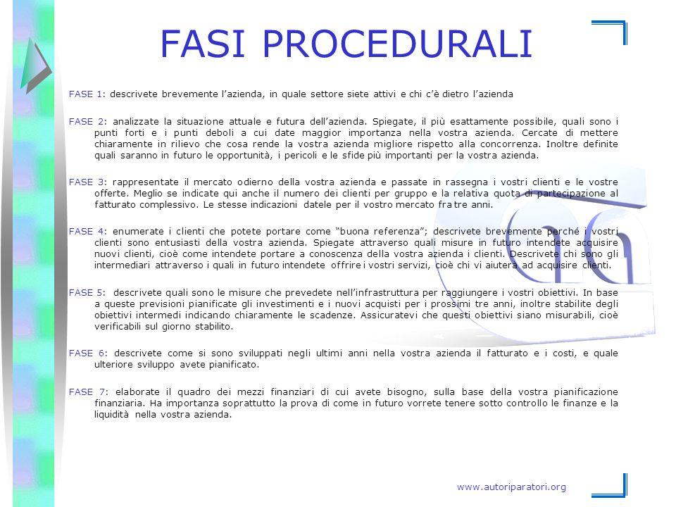 www.autoriparatori.org FASI PROCEDURALI FASE 1: descrivete brevemente l'azienda, in quale settore siete attivi e chi c'è dietro l'azienda FASE 2: anal