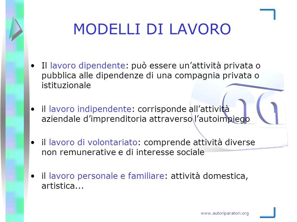 www.autoriparatori.org MODELLI DI LAVORO Il lavoro dipendente: può essere un'attività privata o pubblica alle dipendenze di una compagnia privata o is