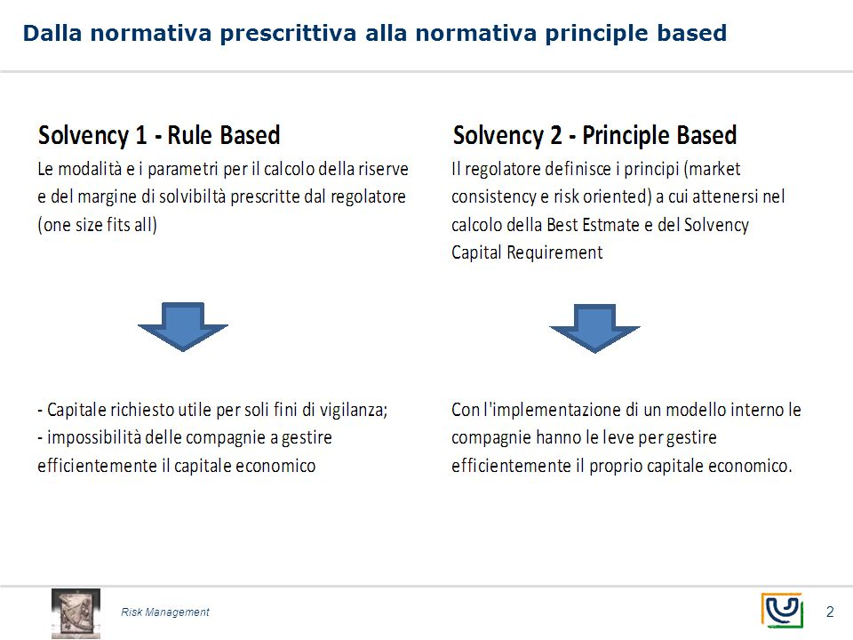 Risk Management 2 Dalla normativa prescrittiva alla normativa principle based