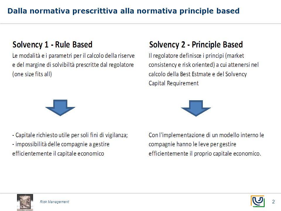 Risk Management Il total balance sheet approach 3