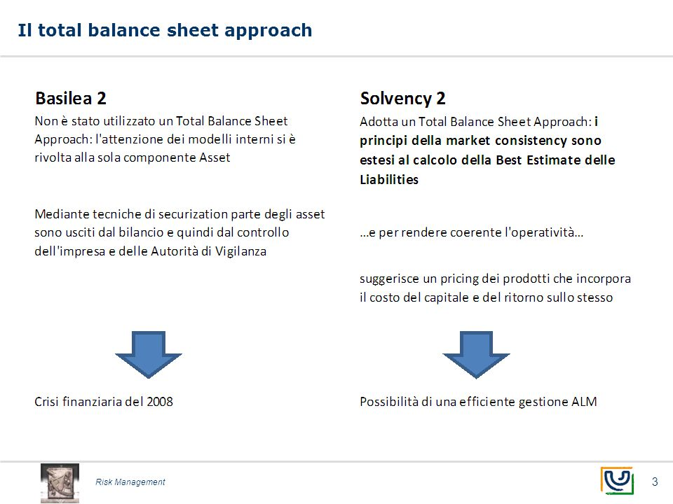 Risk Management Il total balance sheet approach 3