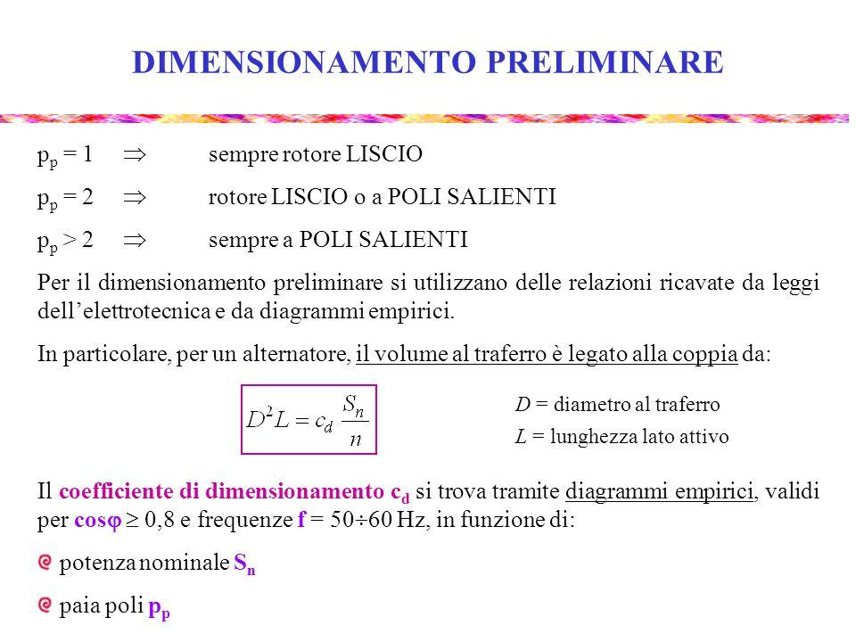 DIMENSIONAMENTO PRELIMINARE p p = 1  sempre rotore LISCIO p p = 2  rotore LISCIO o a POLI SALIENTI p p > 2  sempre a POLI SALIENTI Per il dimensionamento preliminare si utilizzano delle relazioni ricavate da leggi dell'elettrotecnica e da diagrammi empirici.