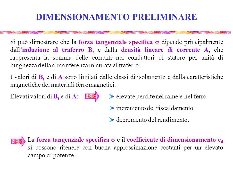 DIMENSIONAMENTO PRELIMINARE Si può dimostrare che la forza tangenziale specifica  dipende principalmente dall'induzione al traferro B t e dalla densità lineare di corrente A, che rappresenta la somma delle correnti nei conduttori di statore per unità di lunghezza della circonferenza misurata al traferro.