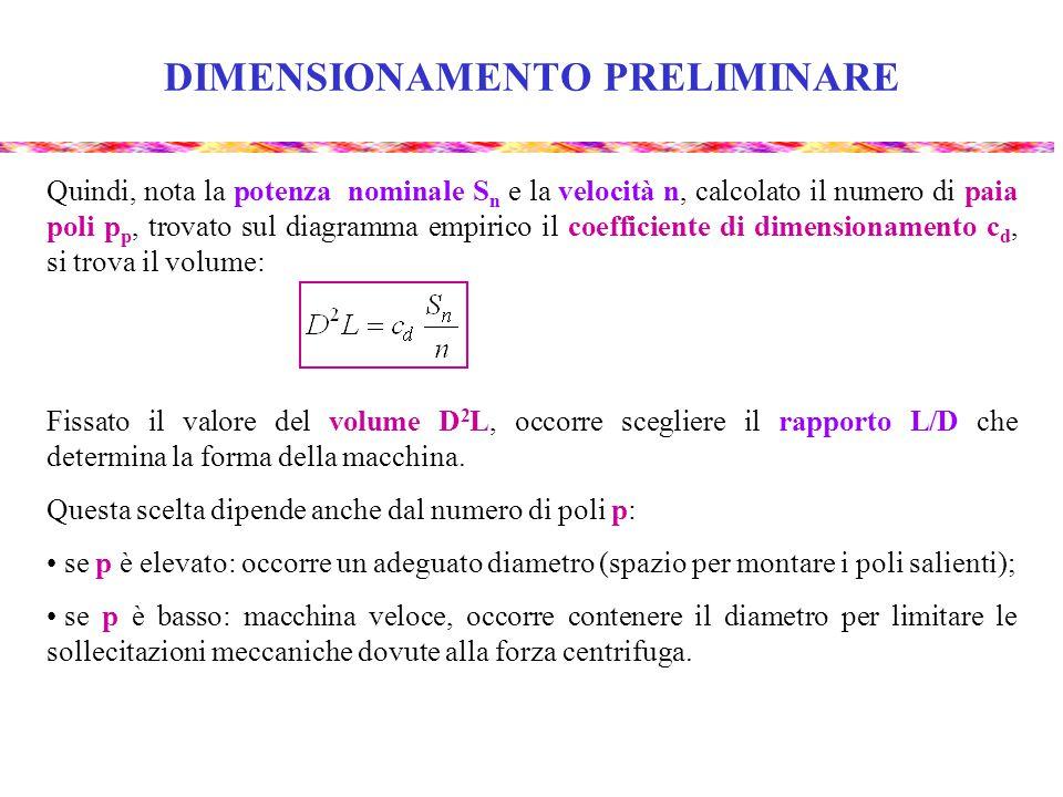 DIMENSIONAMENTO PRELIMINARE Quindi, nota la potenza nominale S n e la velocità n, calcolato il numero di paia poli p p, trovato sul diagramma empirico il coefficiente di dimensionamento c d, si trova il volume: Fissato il valore del volume D 2 L, occorre scegliere il rapporto L/D che determina la forma della macchina.