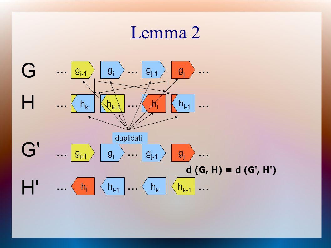 Lemma 2 G g i-1 gigi... gjgj H G' H' d (G, H) = d (G', H') h k-1 hkhk... h l-1 hlhl... h k-1 hkhk h l-1 hlhl singletonduplicati g j-1 g i-1 gigi... gj