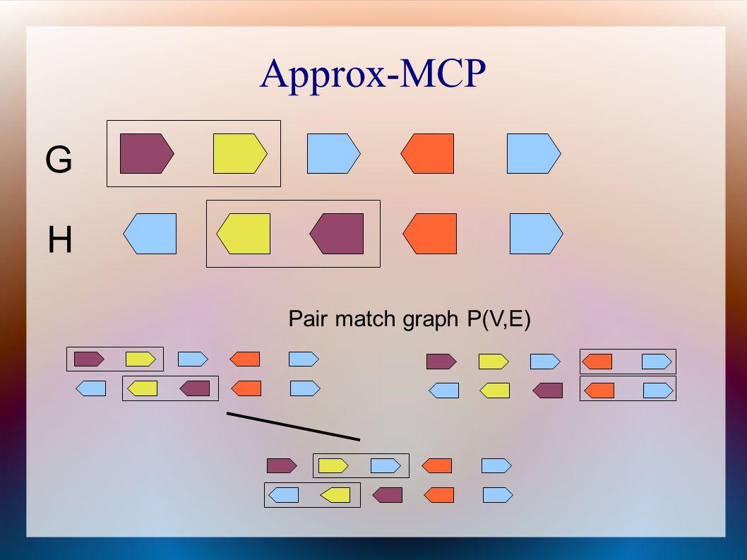 Approx-MCP G H Pair match graph P(V,E)