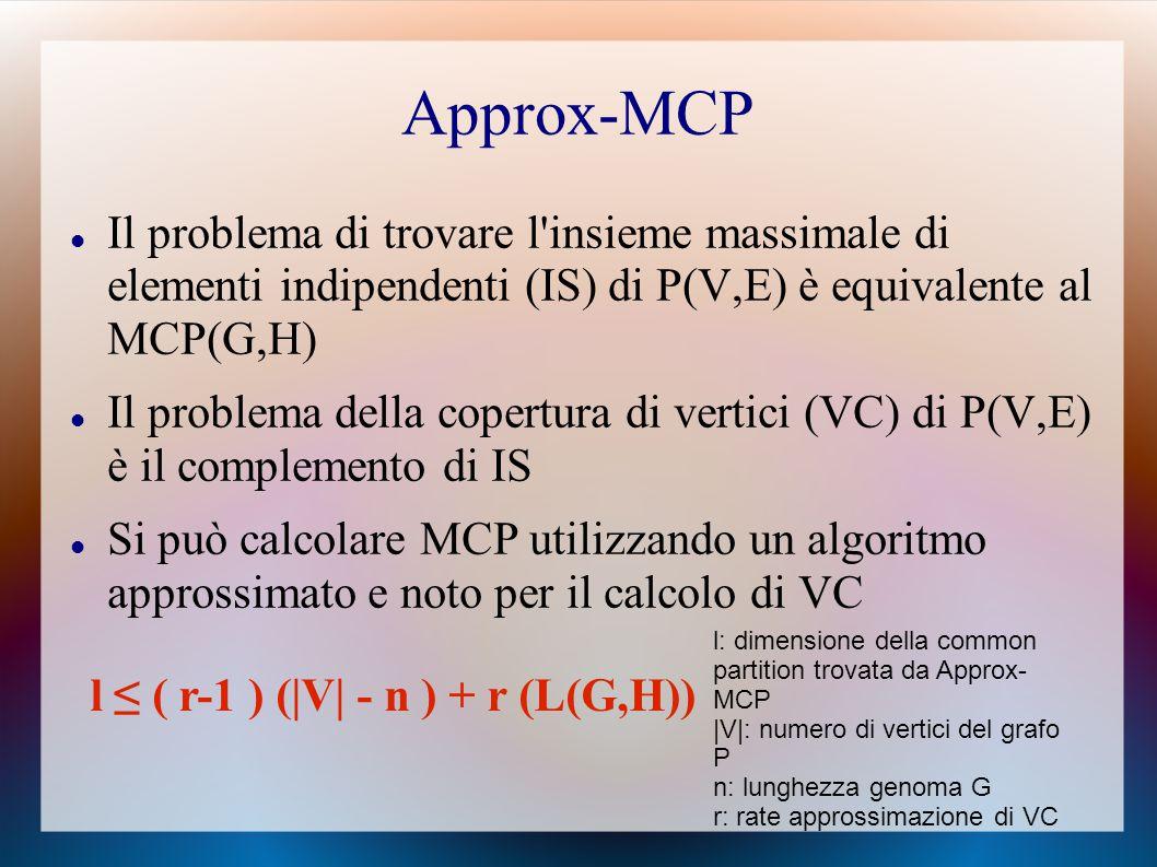 Approx-MCP Il problema di trovare l insieme massimale di elementi indipendenti (IS) di P(V,E) è equivalente al MCP(G,H) Il problema della copertura di vertici (VC) di P(V,E) è il complemento di IS Si può calcolare MCP utilizzando un algoritmo approssimato e noto per il calcolo di VC l ≤ ( r-1 ) (|V| - n ) + r (L(G,H)) l: dimensione della common partition trovata da Approx- MCP |V|: numero di vertici del grafo P n: lunghezza genoma G r: rate approssimazione di VC