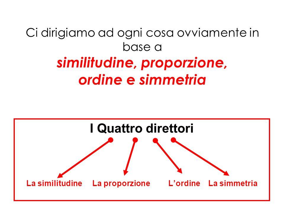Ci dirigiamo ad ogni cosa ovviamente in base a similitudine, proporzione, ordine e simmetria I Quattro direttori La similitudine La proporzioneL'ordin