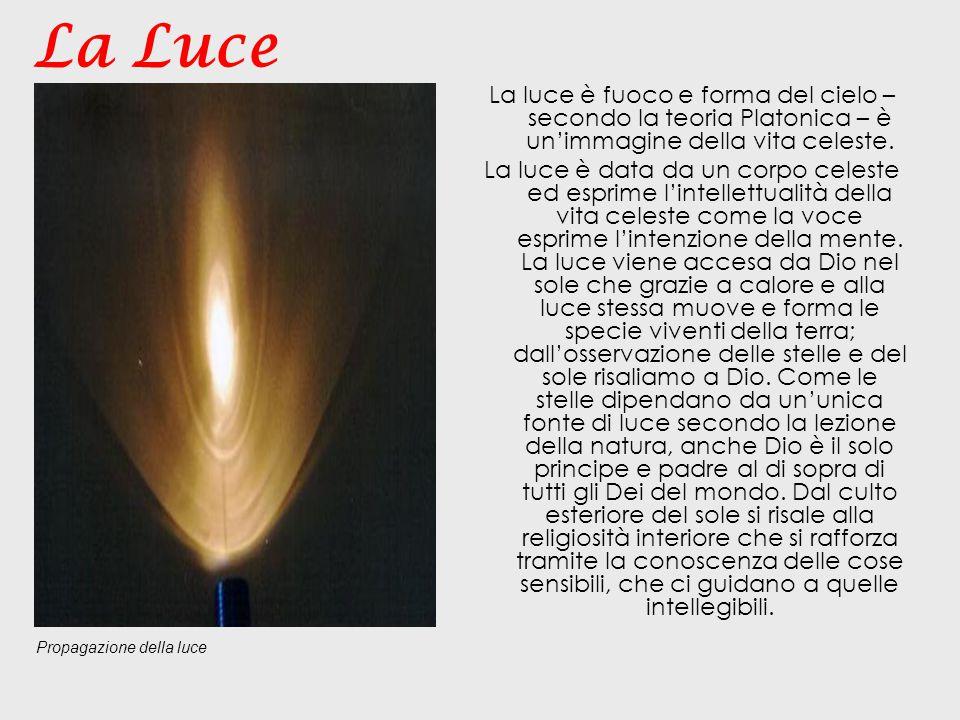 La Luce La luce è fuoco e forma del cielo – secondo la teoria Platonica – è un'immagine della vita celeste. La luce è data da un corpo celeste ed espr