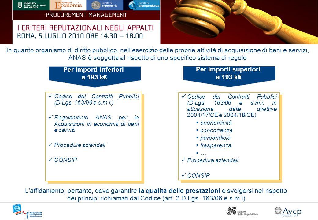 Anas S.p.A.– Unità Acquisti Per importi superiori a 193 k€ Codice dei Contratti Pubblici (D.Lgs.