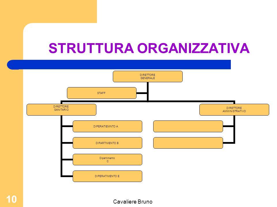 Cavaliere Bruno 9 Autonomia aziendale e rapporti con la Regione L'azienda esercita: - gli obiettivi di salute definiti dalla Regione; - la definizione