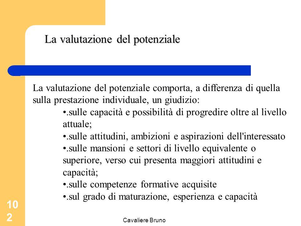 Cavaliere Bruno 101 valutazione del personale CCNL Art.