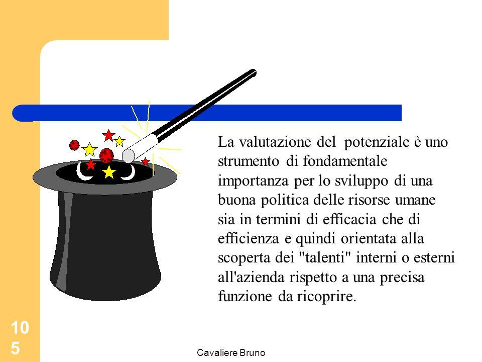 Cavaliere Bruno 104 Possiamo identificare quattro fasi distinte di questo processo, non necessariamente nell'ordine in cui vengono indicate :.analisi