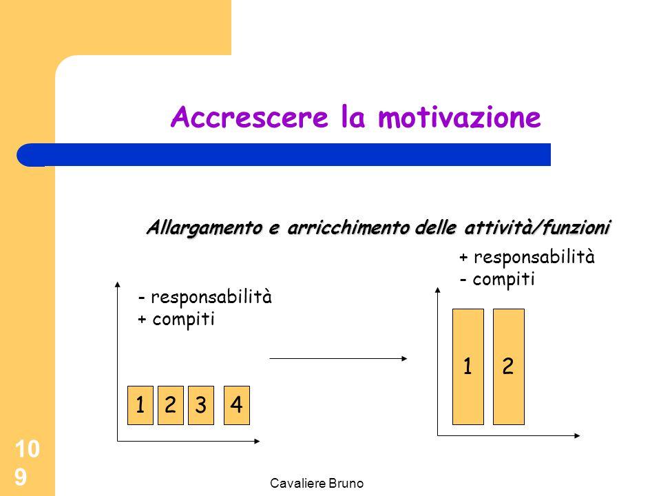 Cavaliere Bruno 108 … Un obiettivo si può definire tale Quando è S. M. A. R. T. S.: specifico M.:misurabile A.: Attuabile R.: realizzabile – realistic