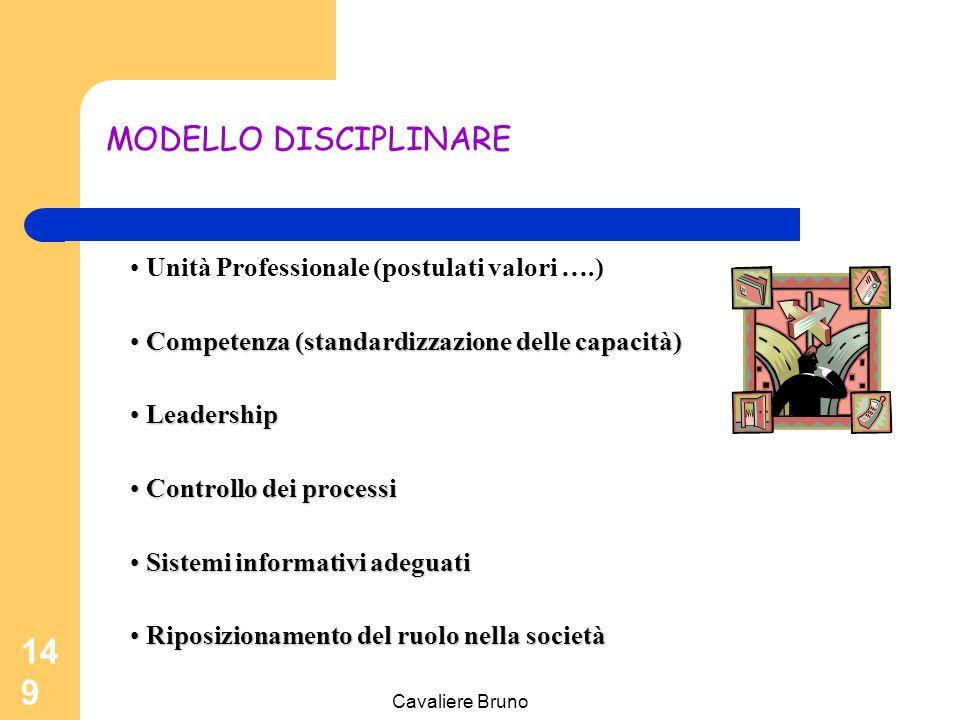 Cavaliere Bruno 148 MODELLO DISCIPLINARE MODELLO TECNICO COMPLESSITA' DELLA PRESTAZIONE ATTIVITA' DELEGATA MODELLO PER COMPITI (EFFICIENTISTA) MODELLO DISCIPLINARE (PRESA DI DECISIONI ASSUNZIONE DI RESPONSABILITA'