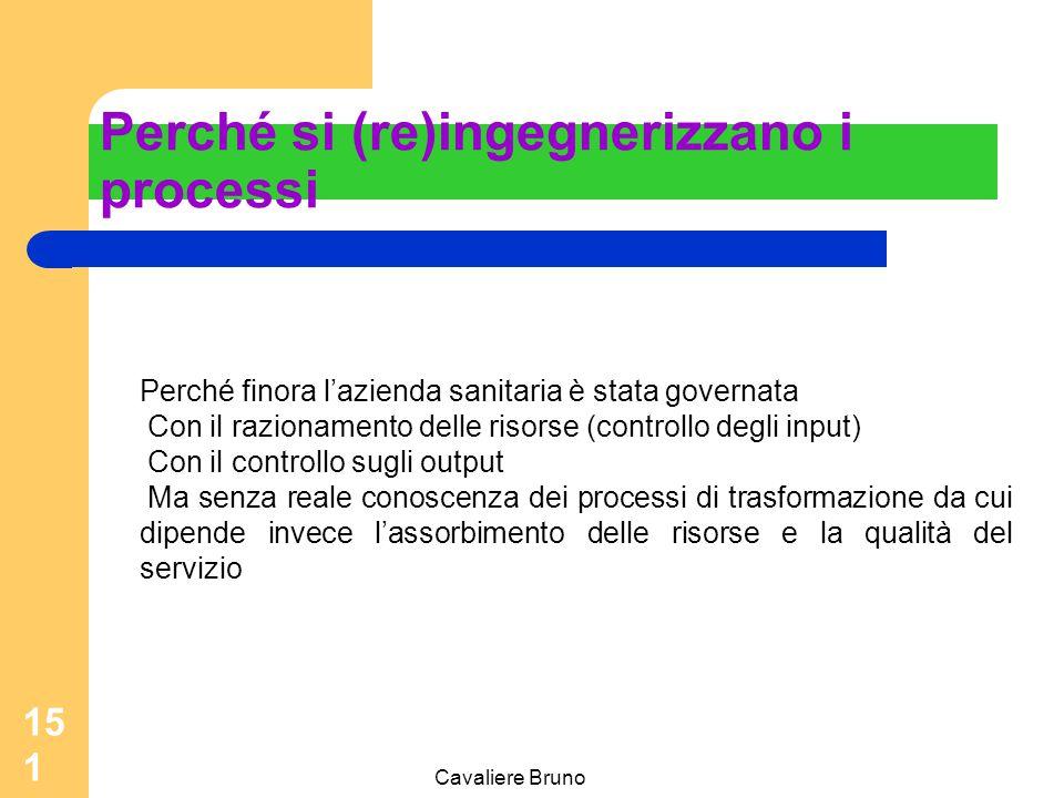 Cavaliere Bruno 150 Una definizione Il BPR è un approccio manageriale per la gestione del cambiamento organizzativo basato sulla logica per processi (definiti e costruiti sulla base dell'utente/cliente fruitore della prestazione) M.
