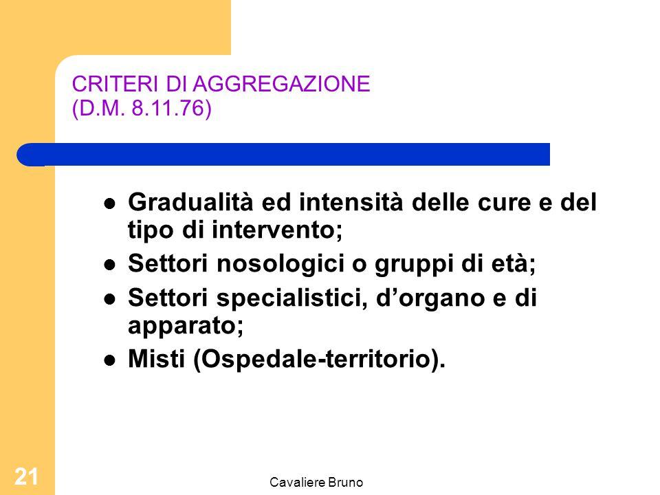 Cavaliere Bruno 20 OBIETTIVI Convergenza di competenze e di esperienze scientifiche, tecniche ed assistenziali; Incremento della ricerca e collegament
