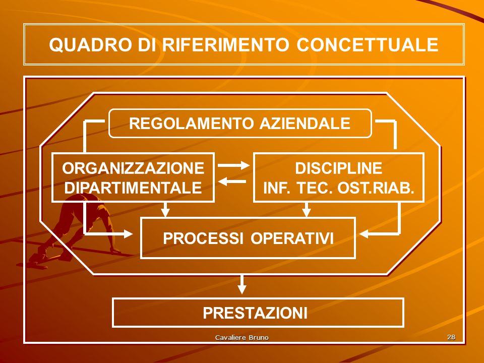 Cavaliere Bruno 27 ELEMENTI CHE CONCORRONO ALLA CONFIGURAZIONE ORGANIZZATIVA DEL DIPARTIMENTO  Mobilità interna correlata alla distribuzione dei cari