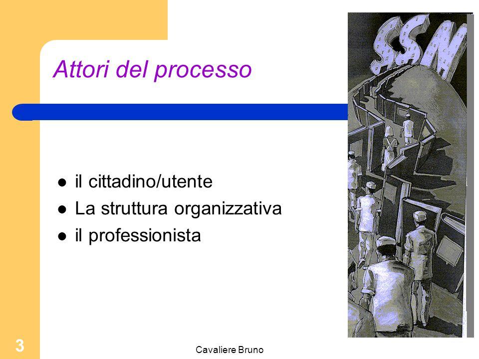 Cavaliere Bruno 3 Attori del processo il cittadino/utente La struttura organizzativa il professionista