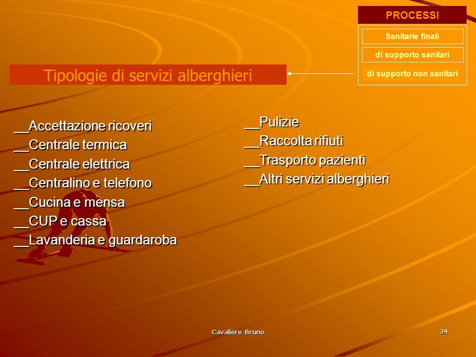 Cavaliere Bruno 33 __Servizio di anestesia __Centro prelievi __Degenze interdivisionali __Disinfezione__Farmacia __Fisica sanitaria __Poliambulatorio