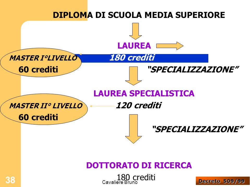 Cavaliere Bruno 37 Le lauree universitarie DM 509/1999 Regolamento recante norme concernenti l'autonomia didattica degli atenei Decreto 2 aprile 2001