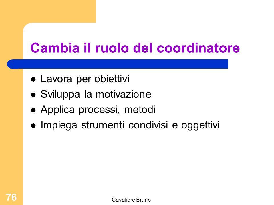 Cavaliere Bruno 75 Relazioni e competenze ( in che modo ) Direzione di Progetto Formazione Ricerca Sviluppo Standard Protocolli
