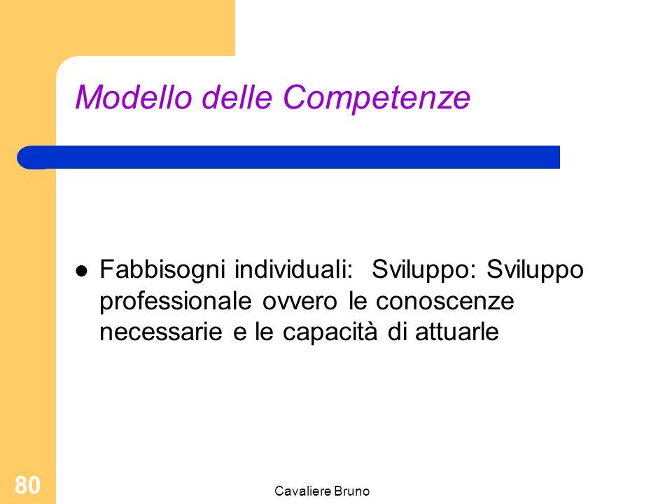Cavaliere Bruno 79 Modello delle Competenze Fabbisogni individuali: Stabilità: è una esigenza delle persone nel tempo (medio e lungo periodo) come si