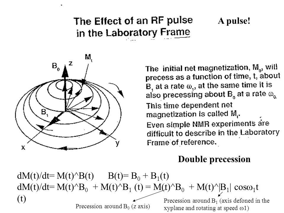 dM(t)/dt= M(t)^B(t) B(t)= B 0 + B 1 (t) dM(t)/dt= M(t)^B 0 + M(t)^B 1 (t) = M(t)^B 0 + M(t)^|B 1 | cos  1 t (t) Double precession A pulse.