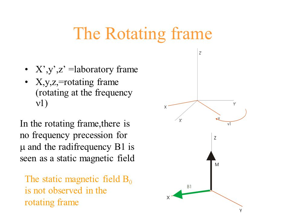 The Rotating frame X',y',z' =laboratory frame X,y,z,=rotating frame (rotating at the frequency 1) In the rotating frame,there is no frequency precessi