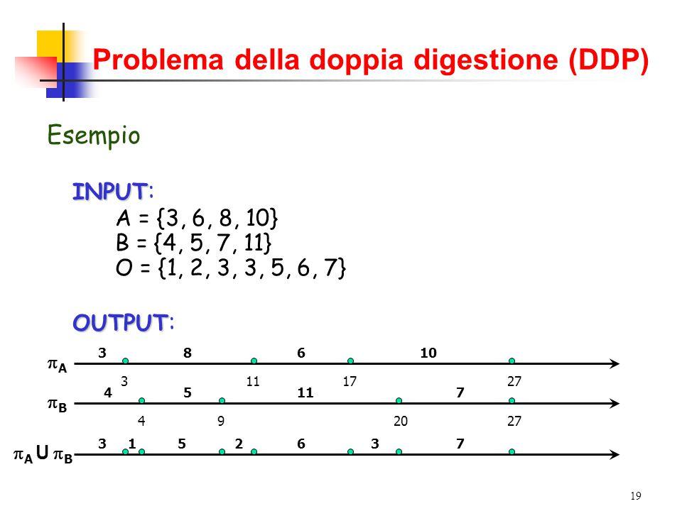18 Problema della doppia digestione (DDP) INPUT INPUT: tre multinsiemi di numeri interi: A = {a 1, a 2, …, a n } B = {b 1, b 2, …, b m } O = {o 1, o 2, …, o k } OUTPUT OUTPUT: due permutazioni di A e B,  A e  B, tali che, riportando su una retta gli elementi di A in segmenti consecutivi e ordinati secondo  A e gli elementi di B in segmenti consecutivi e ordinati secondo  B, si ottenga una suddivisione in segmenti corrispondenti agli elementi di O Il problema DDP è NP-completo (Goldstein e Waterman, 87)