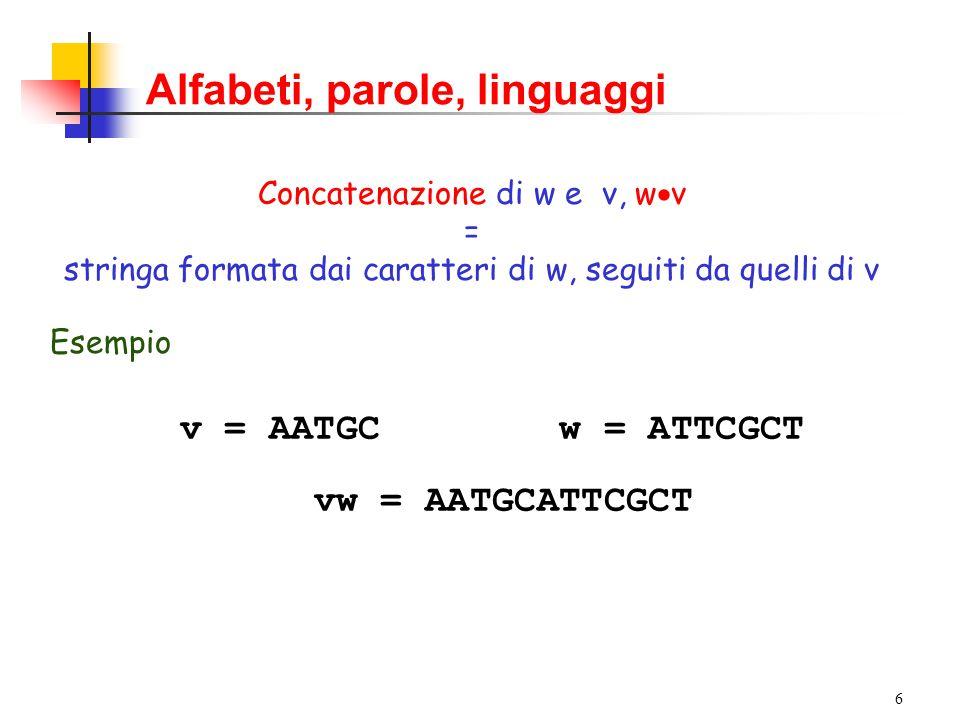 5 Alfabeti, parole, linguaggi Sottostringa di w = stringa formata da caratteri consecutivi di w Esempio w'= TGCATTC Una sottostringa di w è anche sottosequenza di w (ma non vale il viceversa) Una sottostringa di w è anche sottosequenza di w (ma non vale il viceversa) Superstringa di w' w = AATGCATTCGCT Sottostringa di w